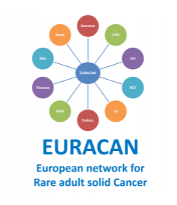 Logo EURACAN - European Network For Rare Adult Solid Cancer